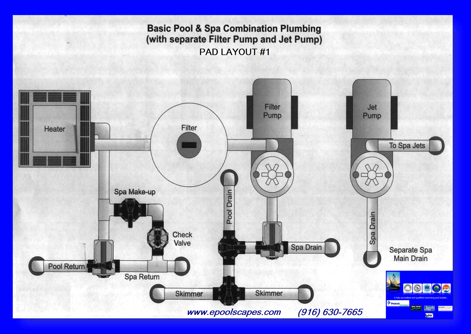 Swimming pool equipment pad layouts for Pool equipment design
