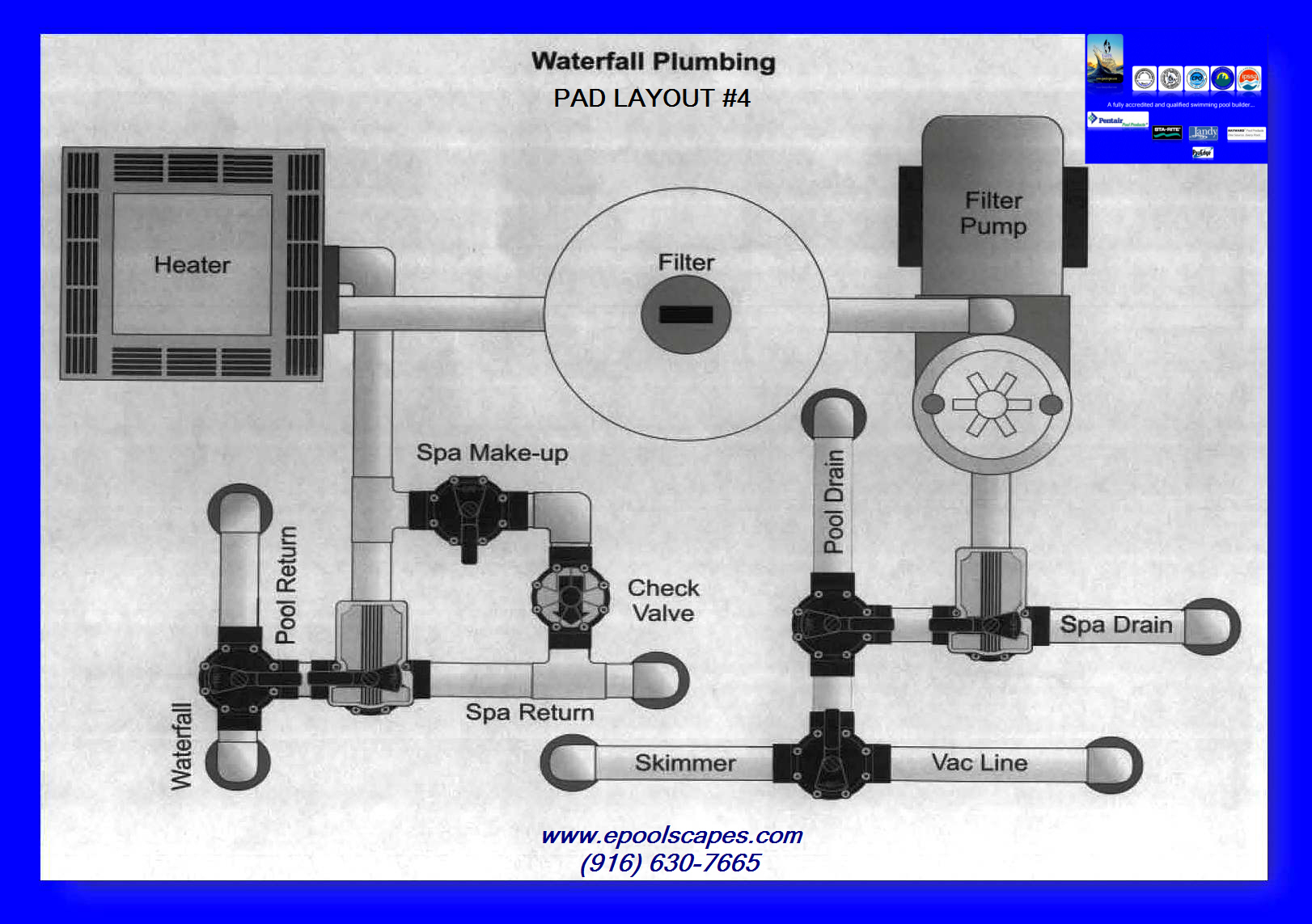 Pool plumbing layout diagram wiring diagram for Swimming pool equipment layout