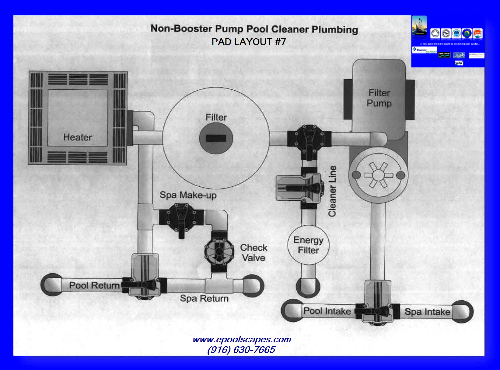 Swimming Pool Equipment Pad Layouts Jandy Actuator Wiring Diagram Click Image To Enlarge