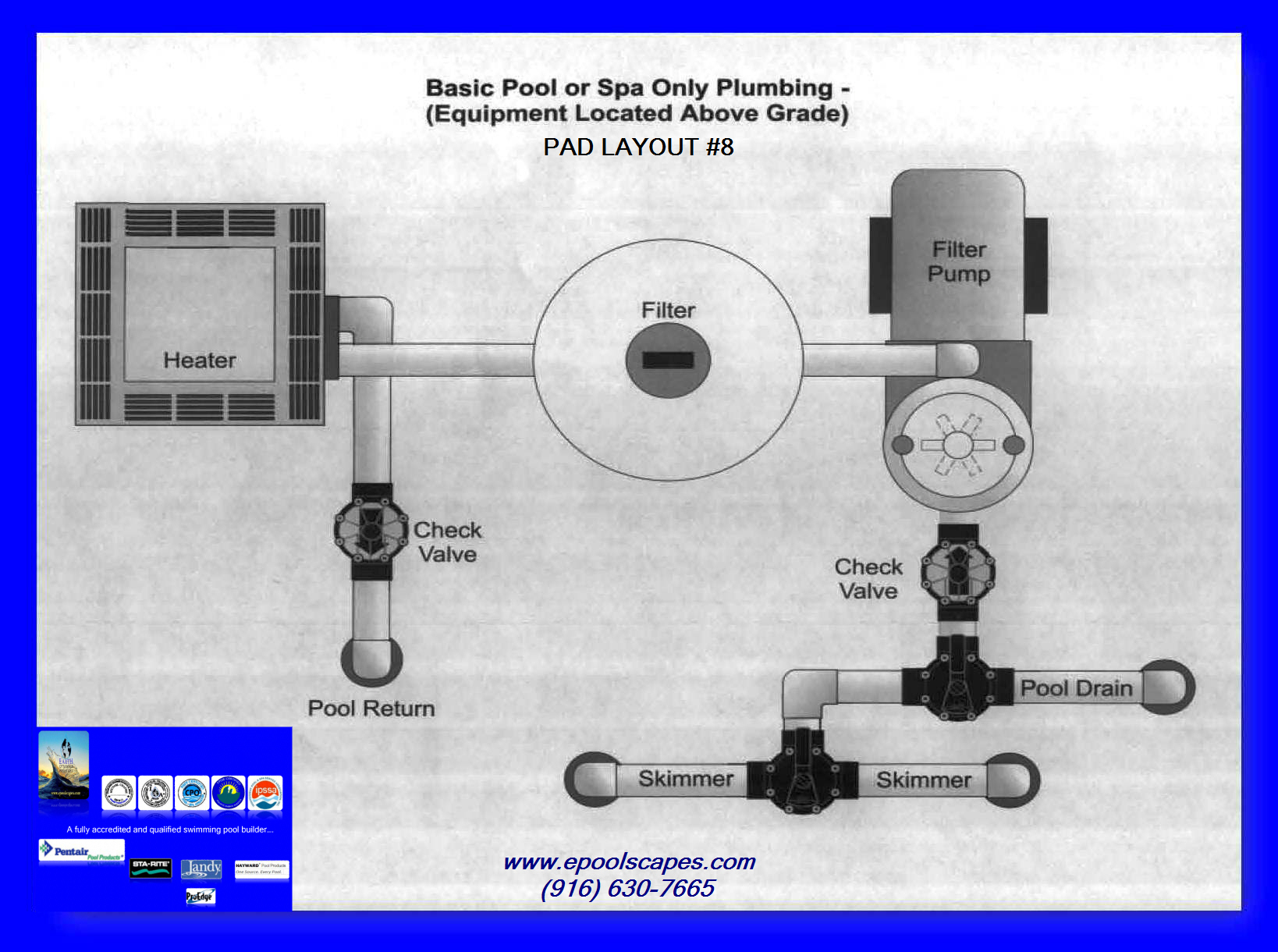Swimming Pool Equipment Pad Layouts Jandy Control Wiring Diagram Click Image To Enlarge