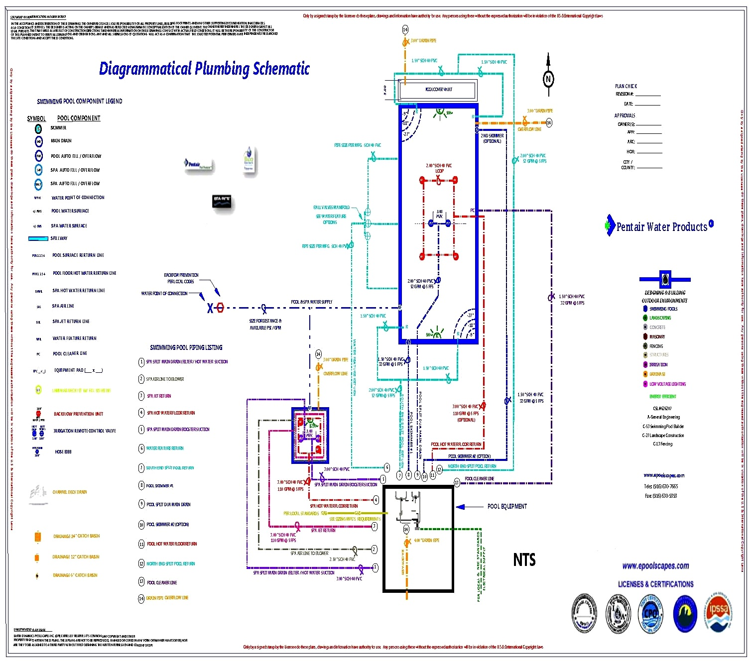Piping diagram for swimming pool wiring diagram with for Plumbing schematic