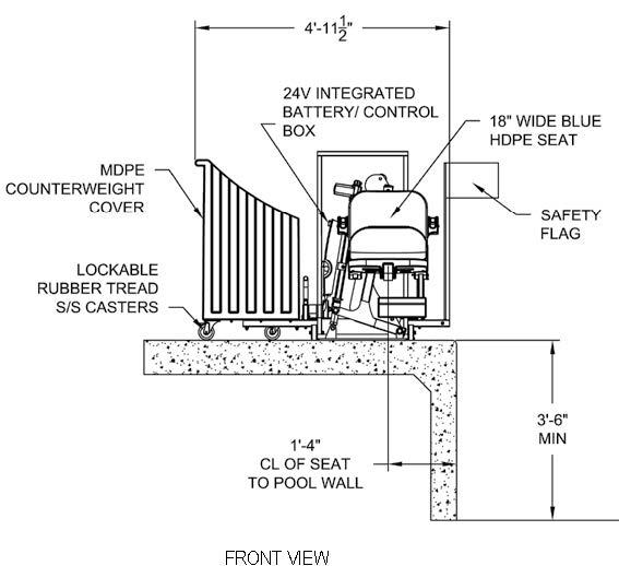 AquaTRAM™ PT ADA Compliant Pool Access Lift Front View