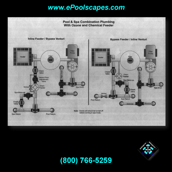 Swimming pool equipment pad schematics 800 766 5259 for Swimming pool equipment layout