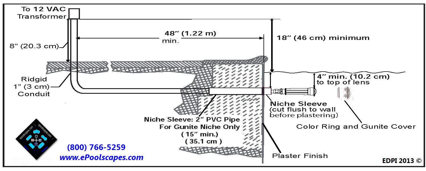 Gunite Pool Construction Detail Drawings : Swimming pool costs pricing