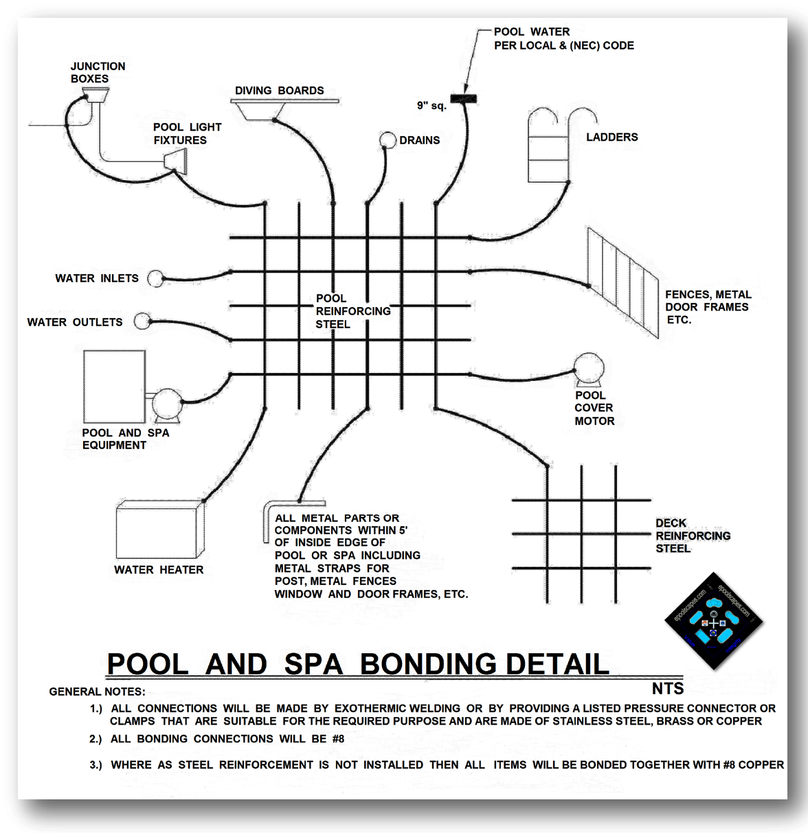 swimming pool bonding schematic