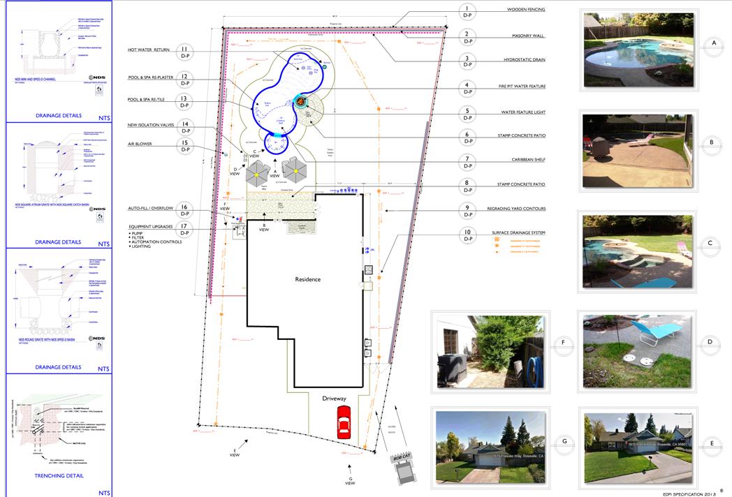 Drainage Planning