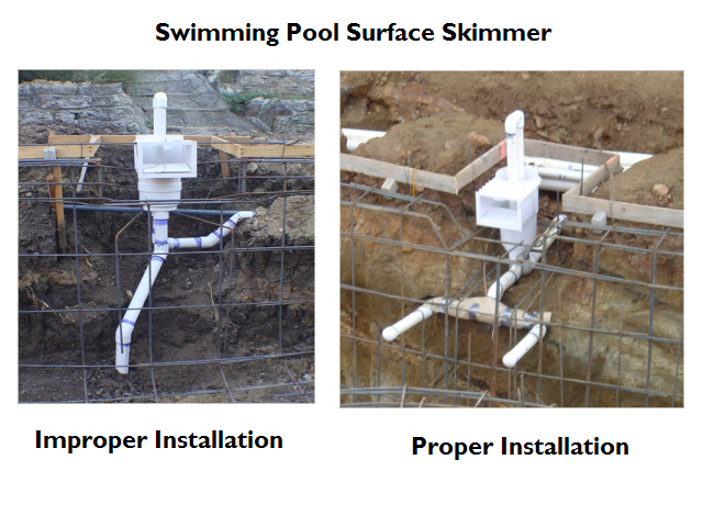 Energy efficient swimming pools for In ground swimming pool skimmer