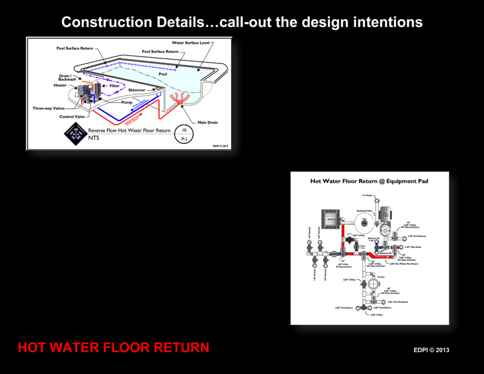 Hot Water Floor Return