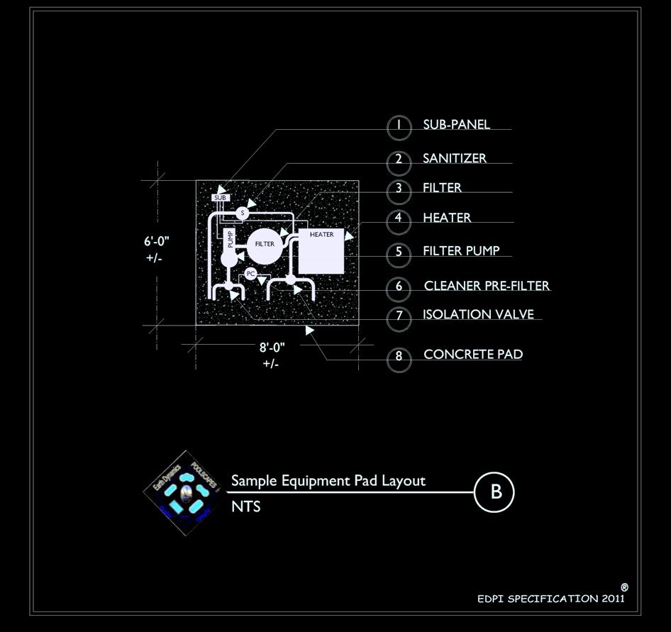 Equipment Pad Schematic