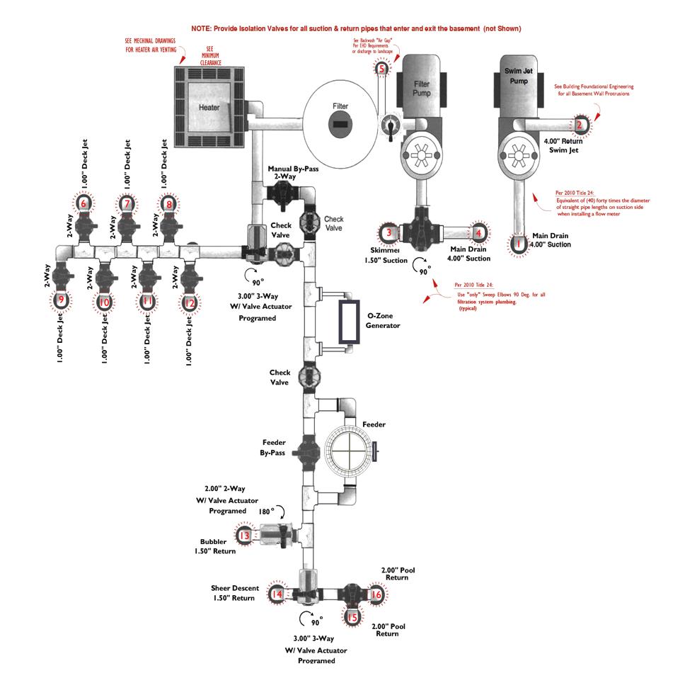 Schematic of Pool Equipment Pad