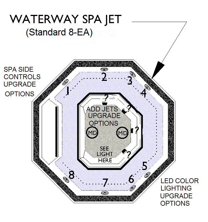 Spa Jet Layout