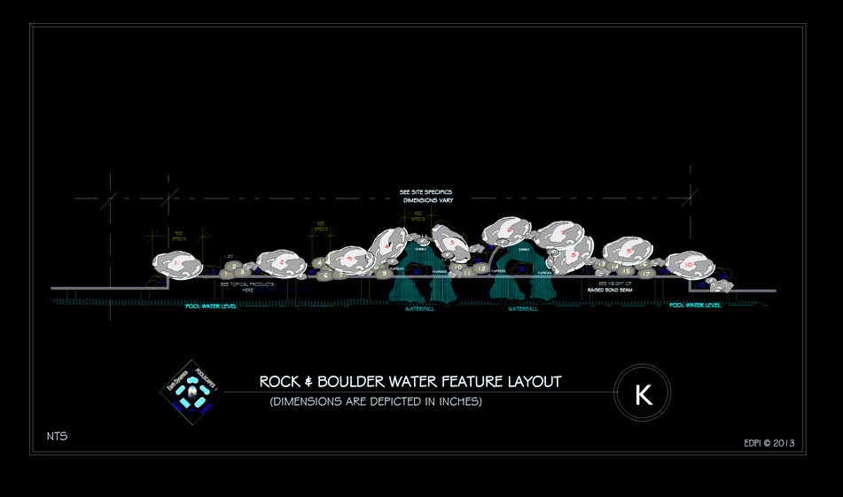 Rock Waterfall Rendering