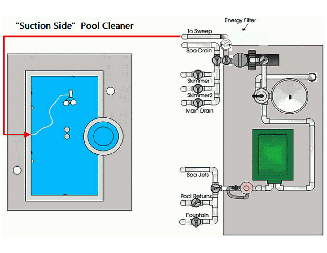 Swimming Pool Construction Specifications : Swimming pool spa specifications