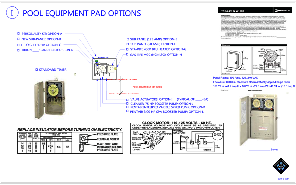 Equipment Pad Options