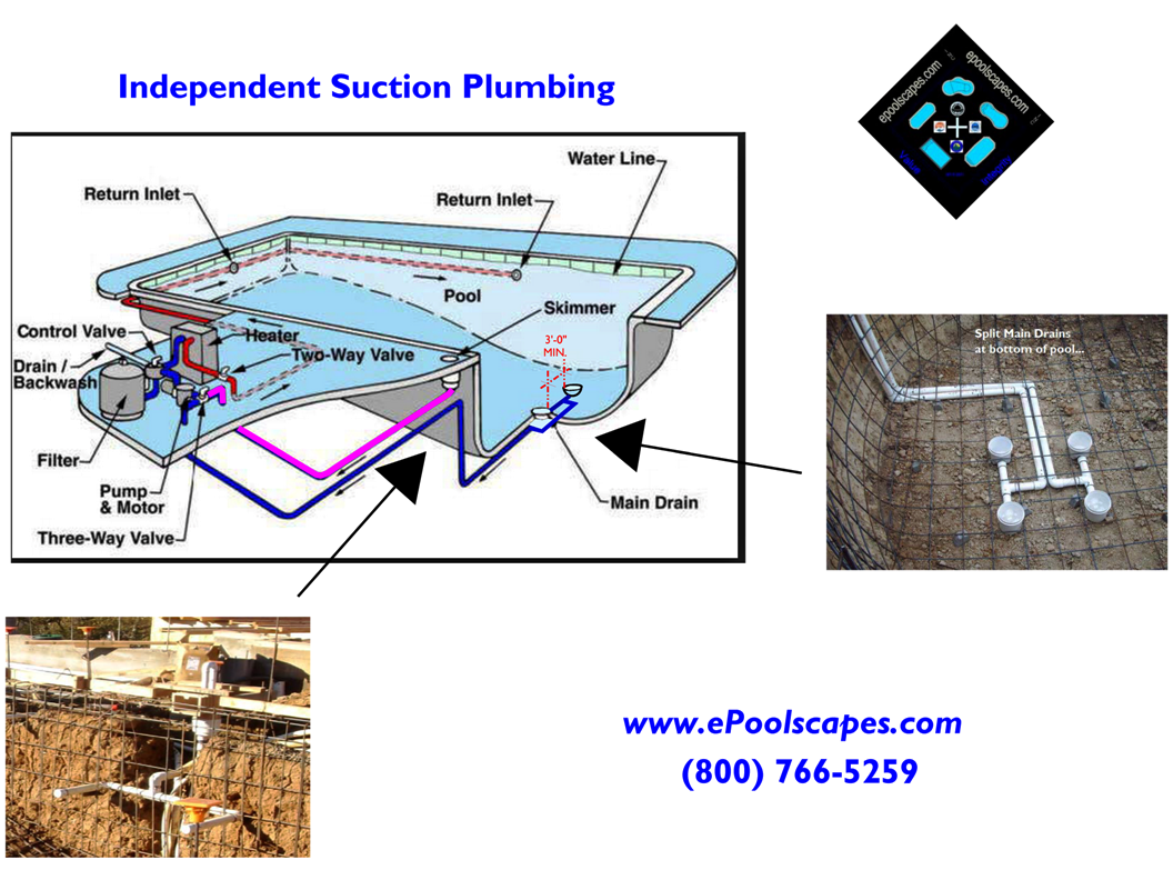 Swimming Pool Construction Diagram : Inground pool motor wiring diagram ingersoll