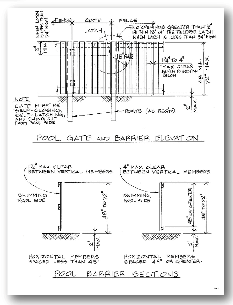 2014 Code Wiring Above Ground Pools Wire Data Schema Pool Diagrams Fence Schematics Diagram Swimming Nec 2013 Electrical