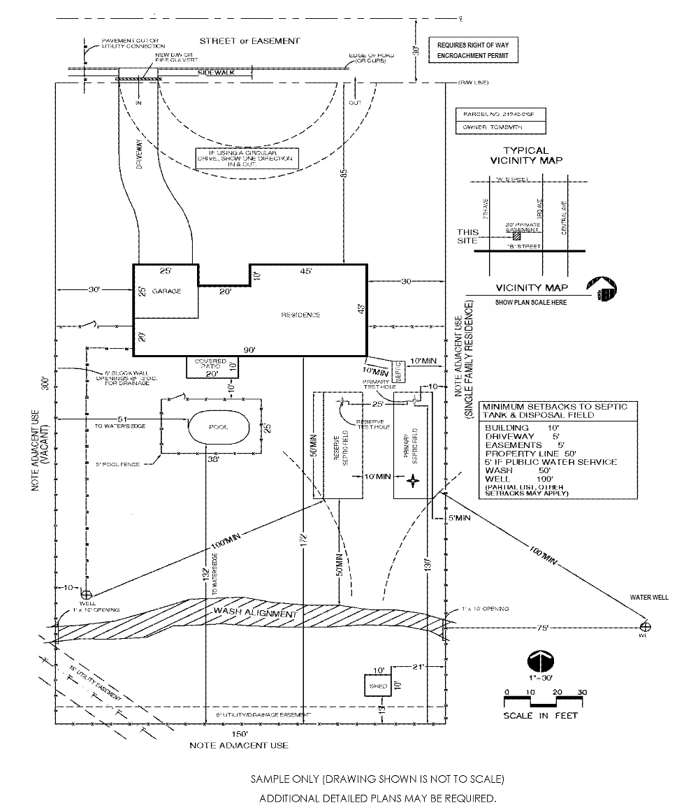Sample Plot Plan