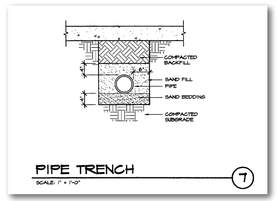 DETAIL-PIPE TRENCH