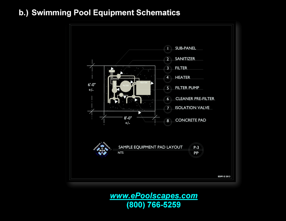 1b Equipment Schematic