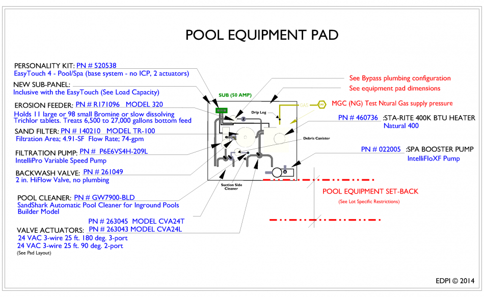 Swimming pool spa specifications for Swimming pool equipment layout