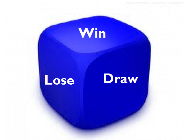 Win-Lose-Draw